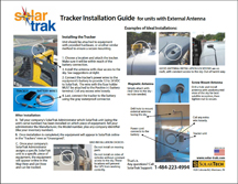 Quick Installation Guide - External Antenna PDF